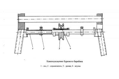 Канатоукладчик бурового барабана А50М.01.13.000
