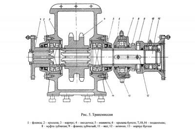 Трансмиссия А50М.07.00.000